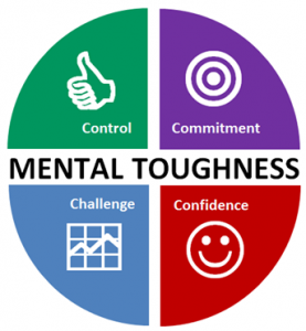 The 4 C's Mental Toughness Toolkit | Mental Toughness Partners